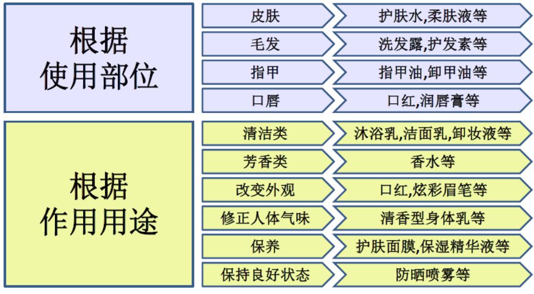 进口化妆品标签翻译合规探讨及案例分享 -1