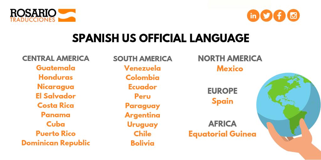 南美西班牙语qy288千赢国际应该注意的问题